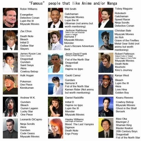 famous_anime100131.jpg