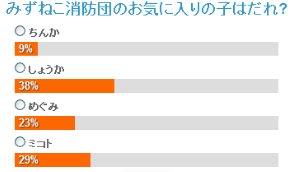 chinak_poll.jpg